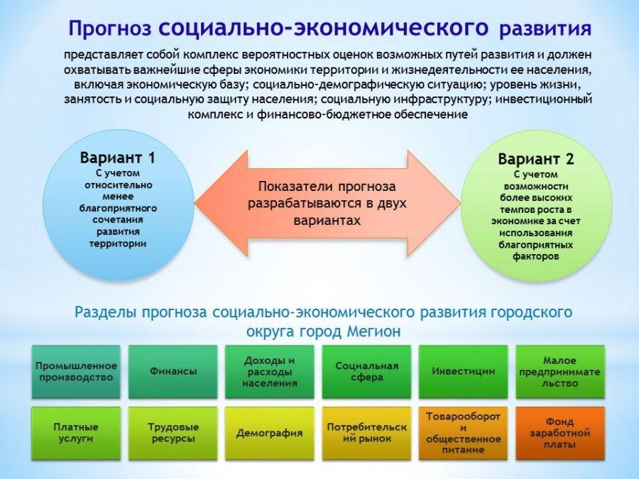 Об утверждении государственной программы развития