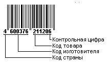 f6d17d9f92791 Штрих-код и его расшифровка