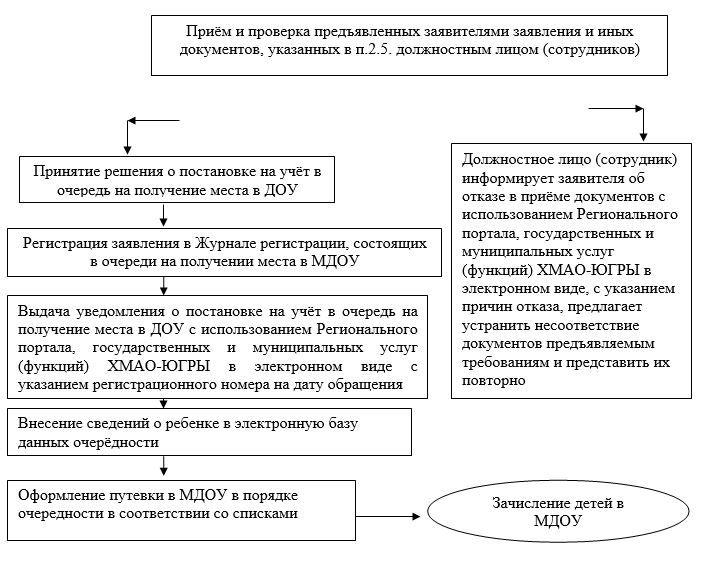 административный орган разгласил источник информации о нарушениях
